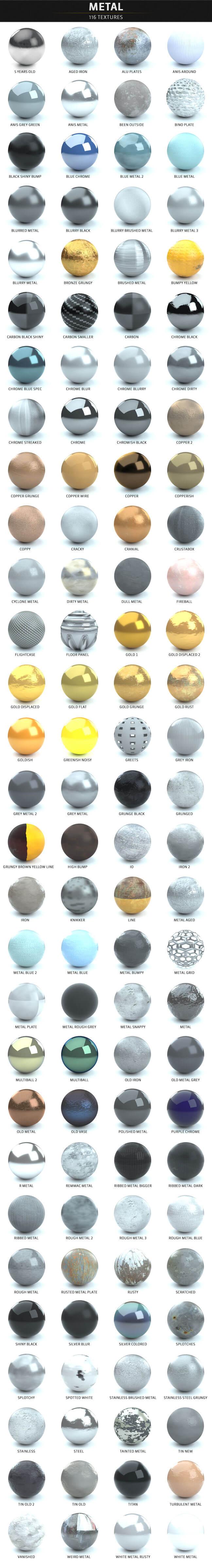 مجموعه کامل متریال های سینمافوردی برای رندر Octane - فلز