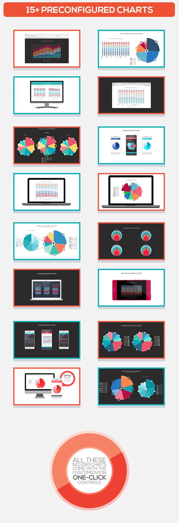 پروژه افترافکت اینفوگرافیک آمار و نمودارها