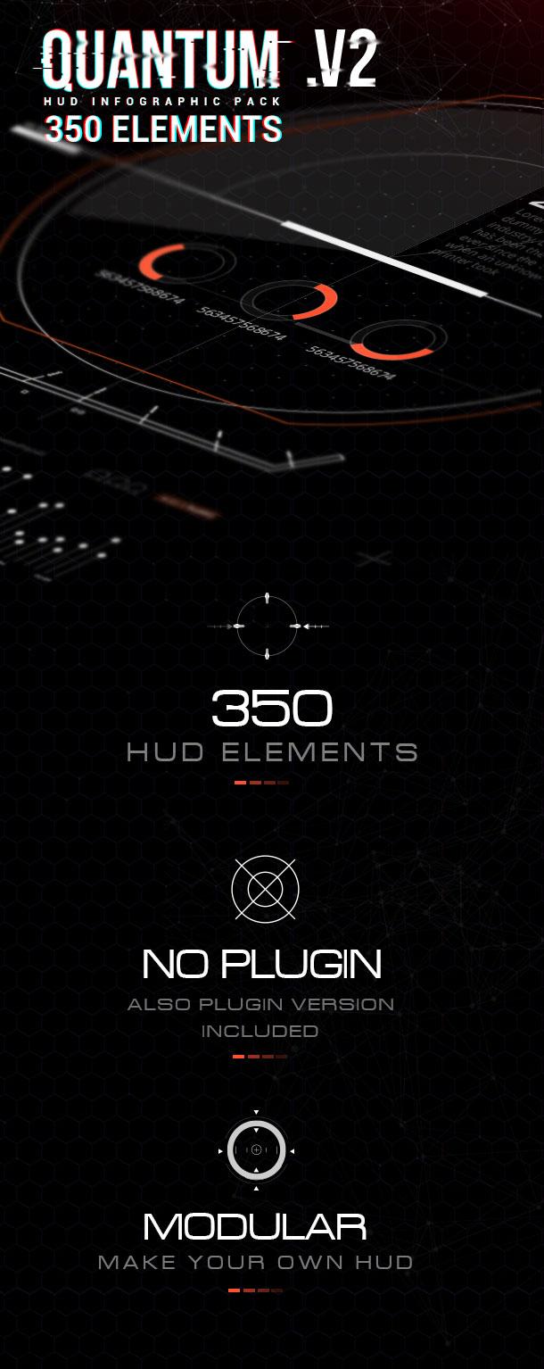 پروژه افترافکت اجزای اینفوگرافیک کوانتوم HUD